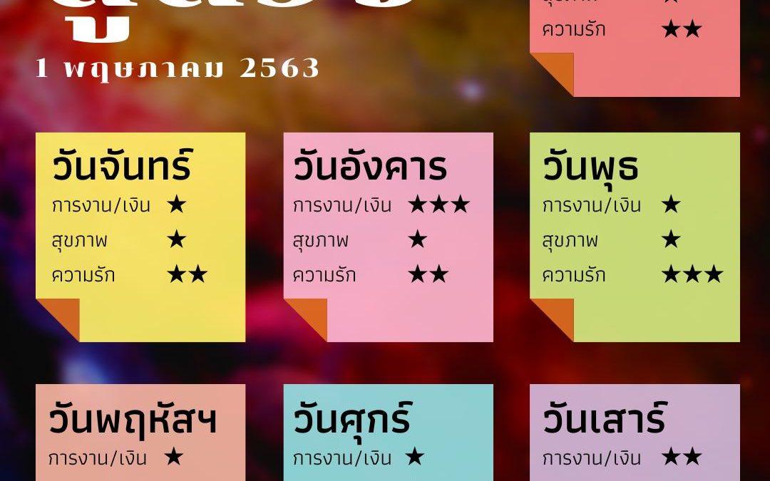ดูดวงรายปักษ์ (Horoscope Column)